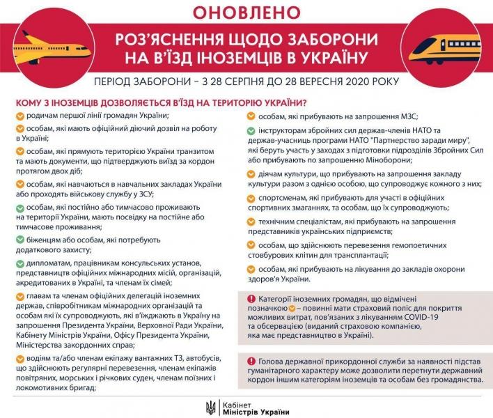 Уряд уточнив категорії іноземців, які зможуть в'їжджати в Україну в період обмежень